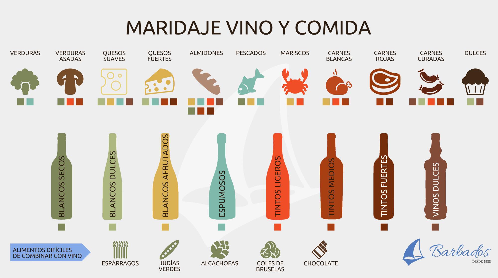 maridaje-vino-comida-barbados-restaurante-cocina-mercado-valencia.jpg